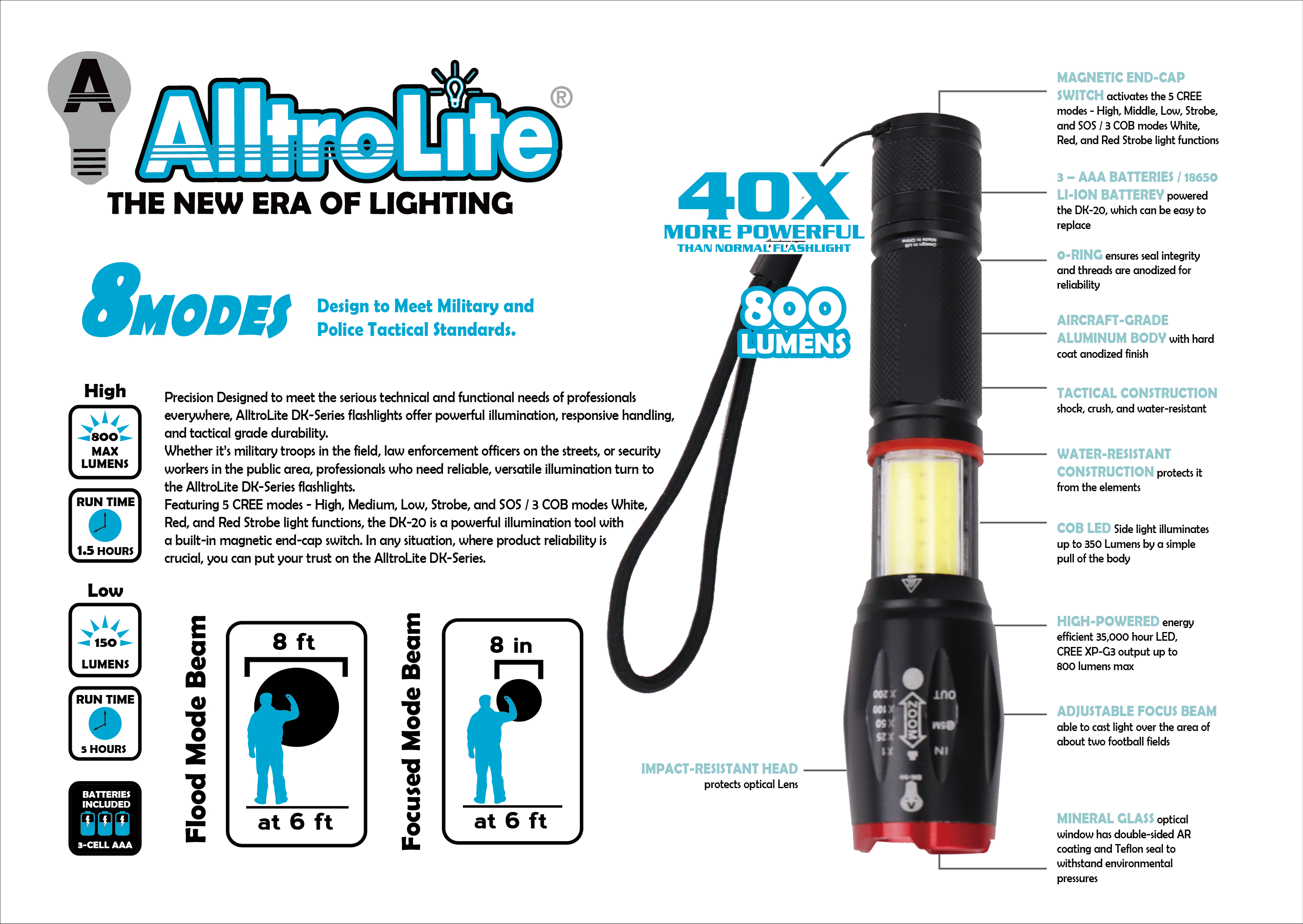 800 Lumens 8 Mode Tactical Handheld Light (DK20)